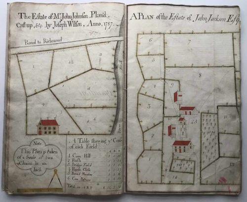 Manuscript Mathematics 1787 with direct descent family provenance.