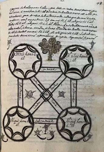 Beautifully decorated Metaphysical manuscript. 1709
